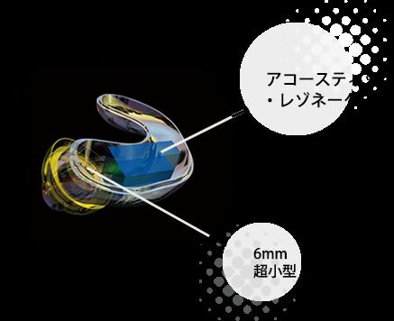 ONKYO IE-S100CTI